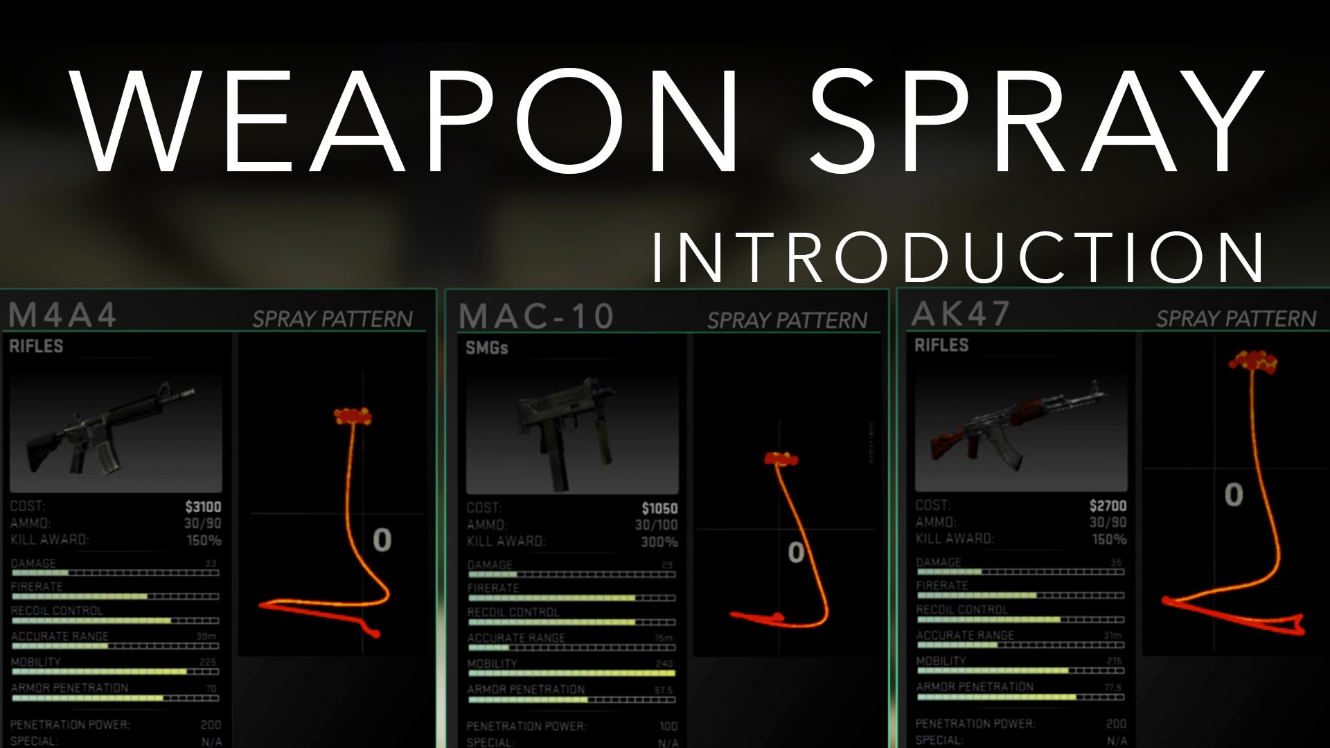 What is Weapon Spray?